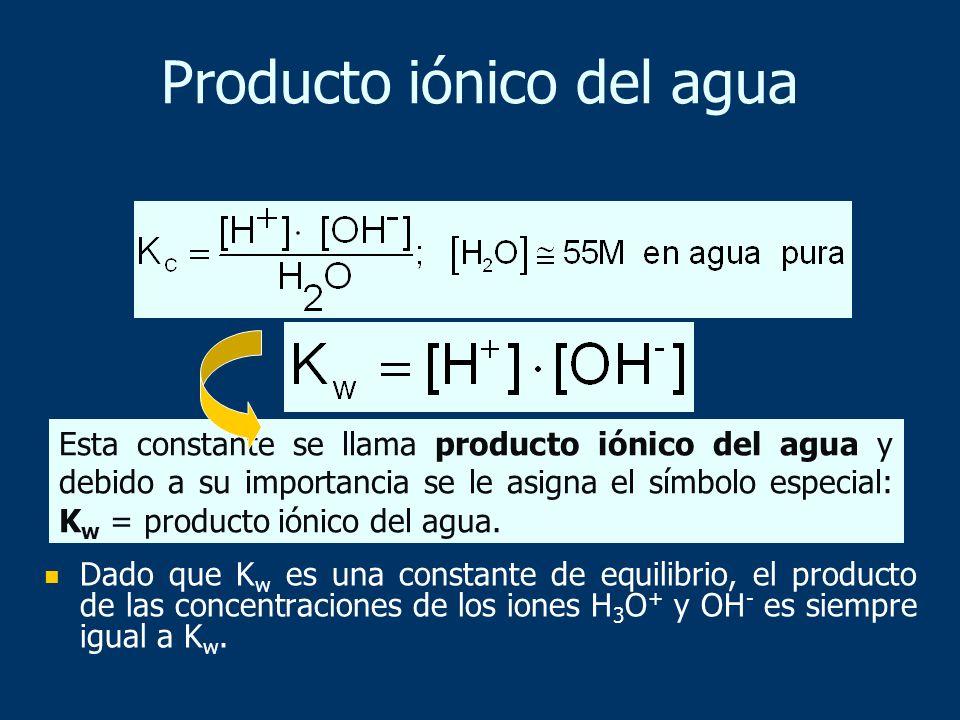Producto iónico del agua