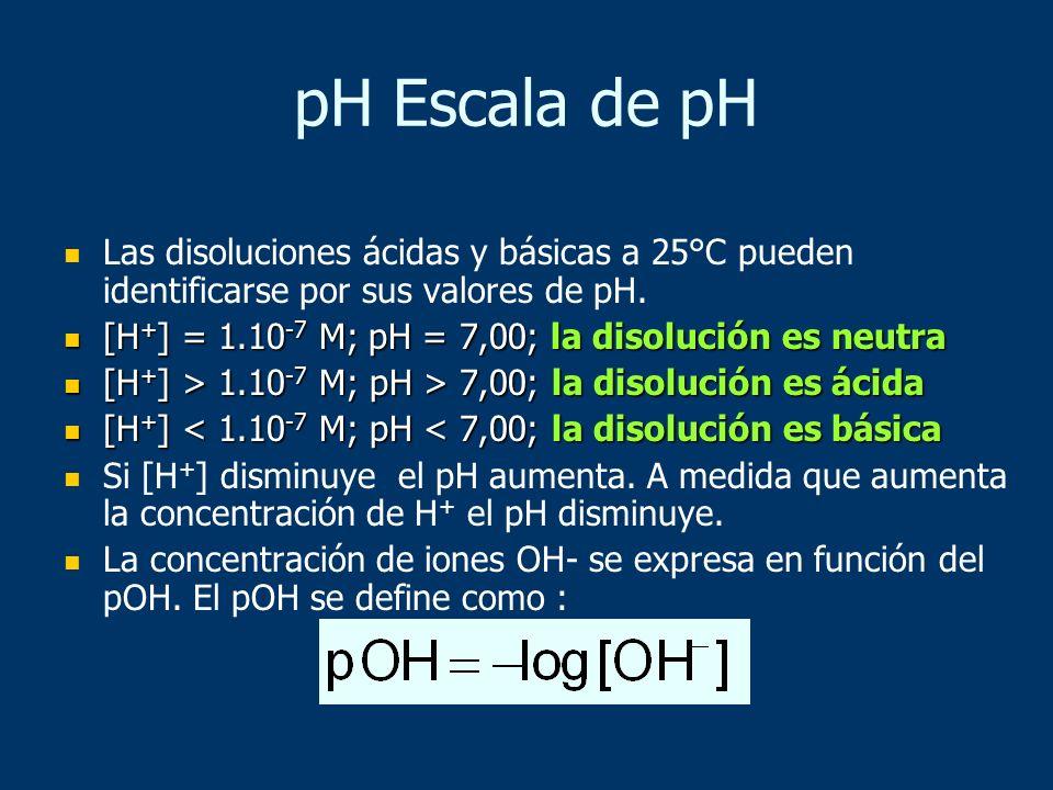 pH Escala de pH Las disoluciones ácidas y básicas a 25°C pueden identificarse por sus valores de pH.