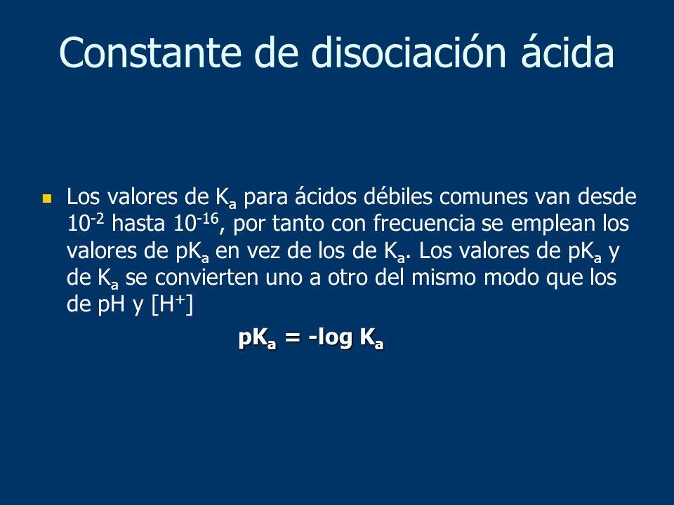 Constante de disociación ácida