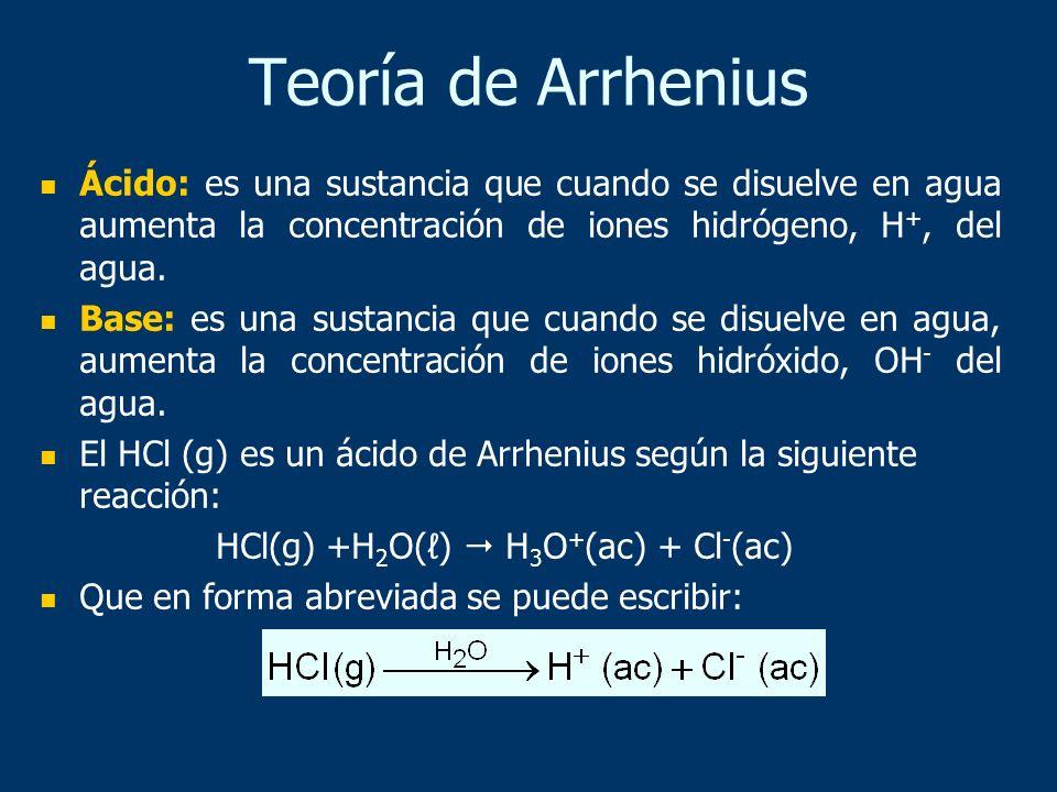 Teoría de Arrhenius Ácido: es una sustancia que cuando se disuelve en agua aumenta la concentración de iones hidrógeno, H+, del agua.