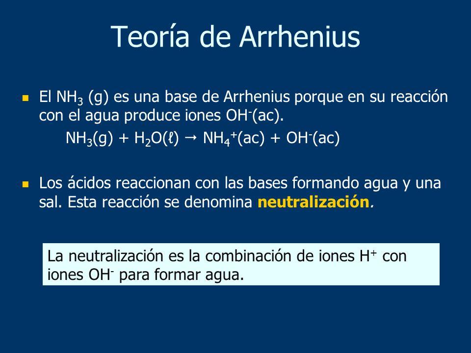 Teoría de Arrhenius El NH3 (g) es una base de Arrhenius porque en su reacción con el agua produce iones OH-(ac).