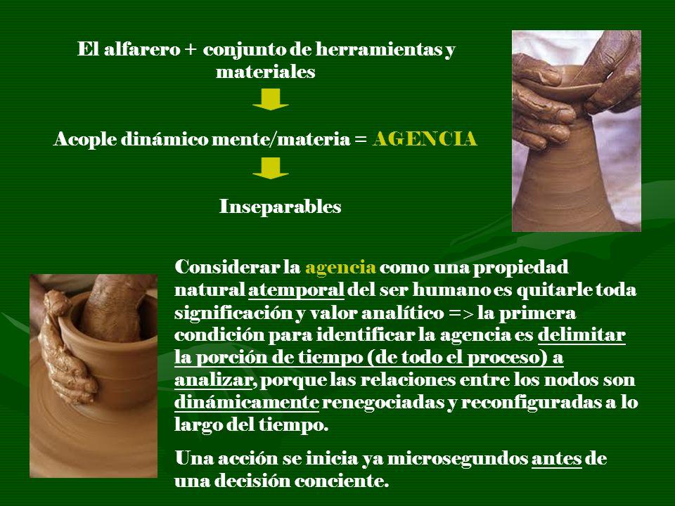 El alfarero + conjunto de herramientas y materiales