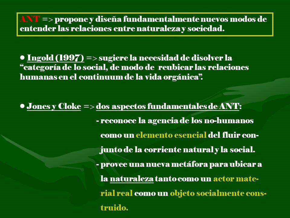 ANT = propone y diseña fundamentalmente nuevos modos de entender las relaciones entre naturaleza y sociedad.