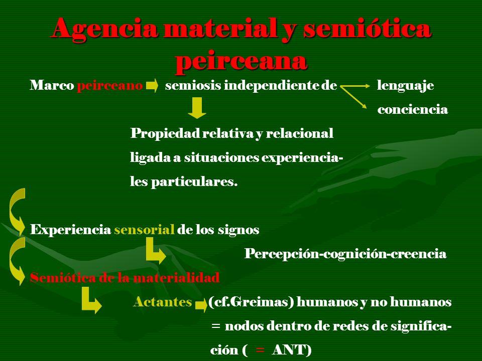 Agencia material y semiótica peirceana