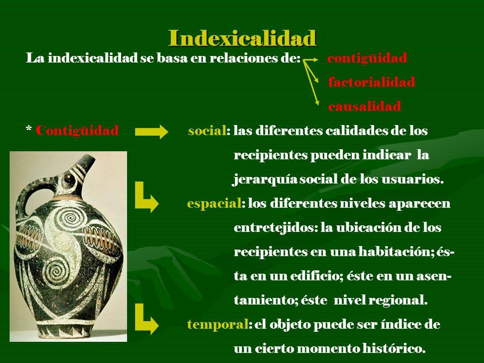 Indexicalidad La indexicalidad se basa en relaciones de: contigüidad
