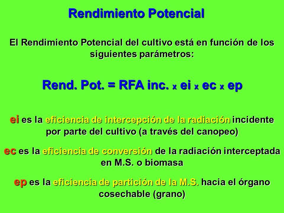 Rend. Pot. = RFA inc. x ei x ec x ep