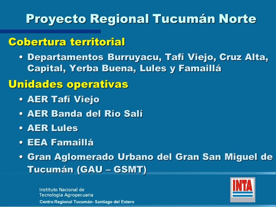 Proyecto Regional Tucumán Norte