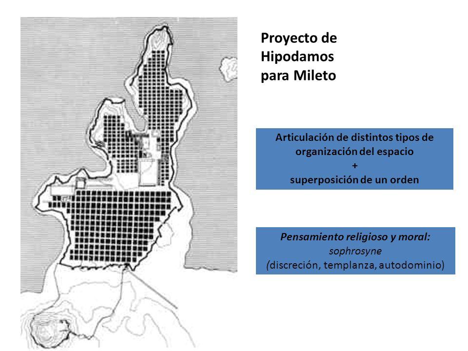 Proyecto de Hipodamos para Mileto
