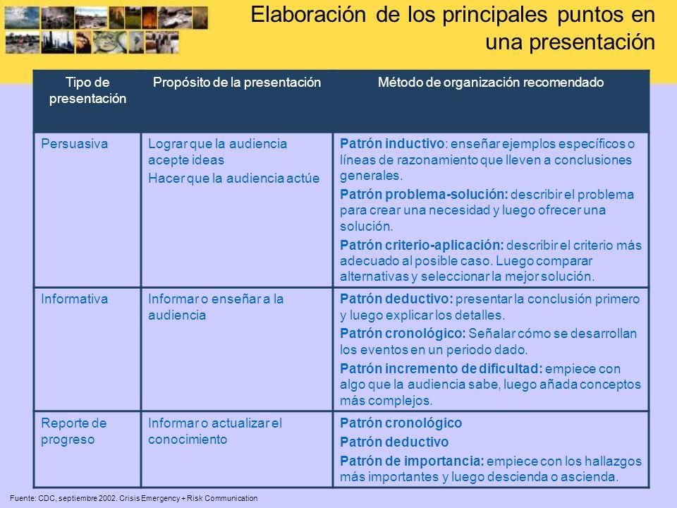 Elaboración de los principales puntos en una presentación