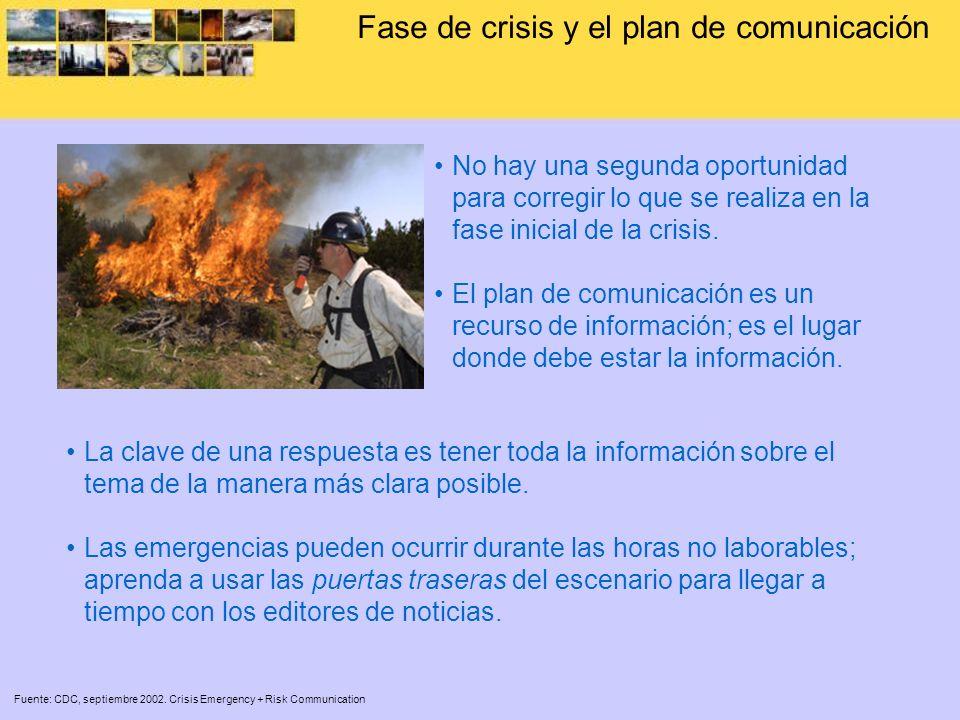 Fase de crisis y el plan de comunicación