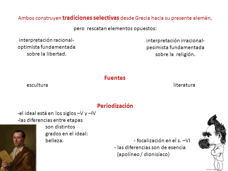 Fuentes Periodización
