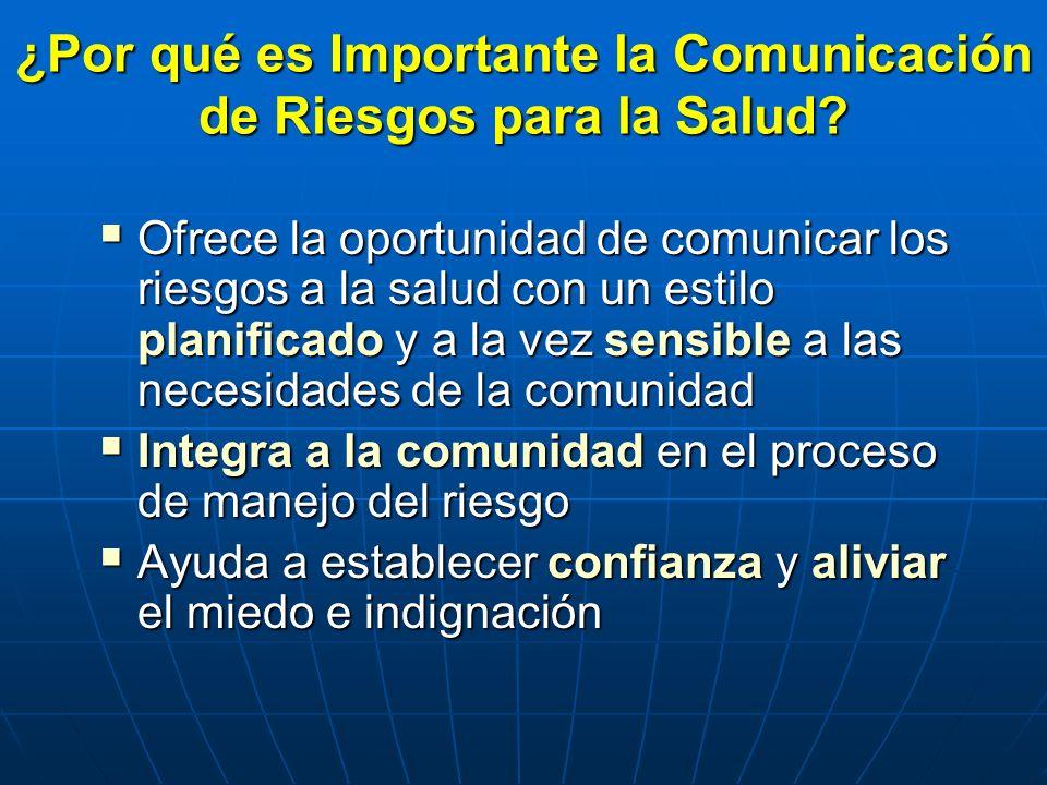 ¿Por qué es Importante la Comunicación de Riesgos para la Salud