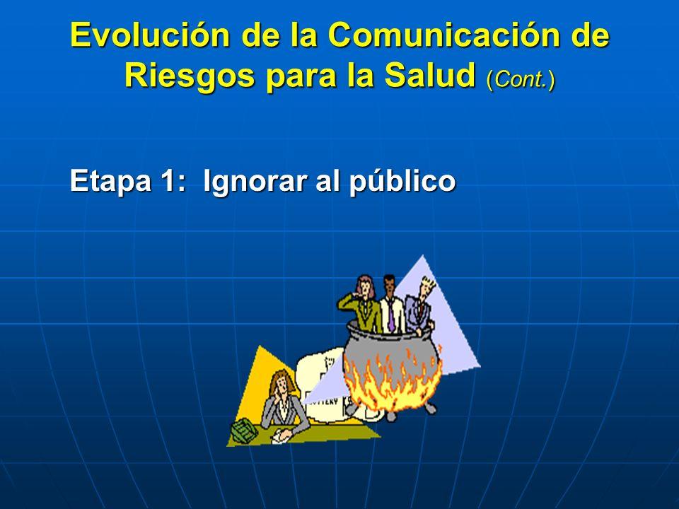 Evolución de la Comunicación de Riesgos para la Salud (Cont.)