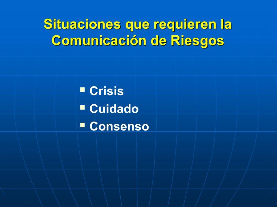 Situaciones que requieren la Comunicación de Riesgos