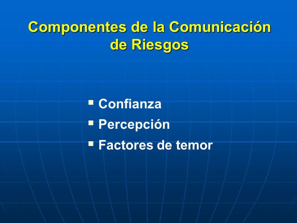 Componentes de la Comunicación de Riesgos
