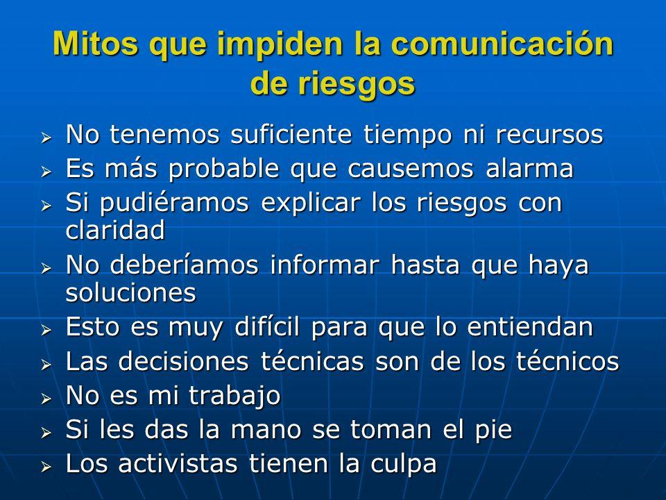 Mitos que impiden la comunicación de riesgos