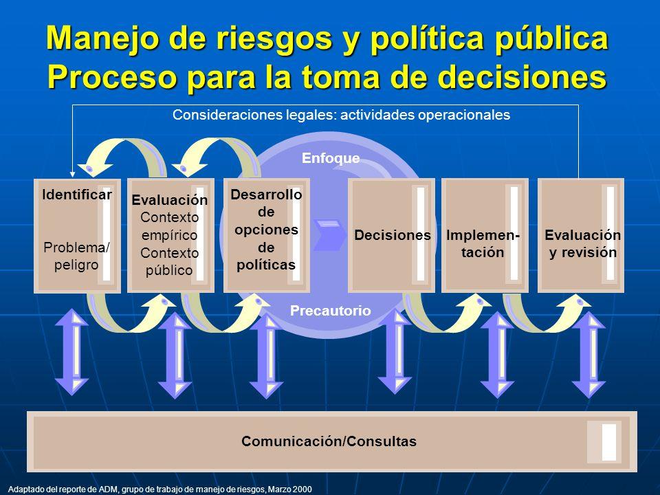 Manejo de riesgos y política pública