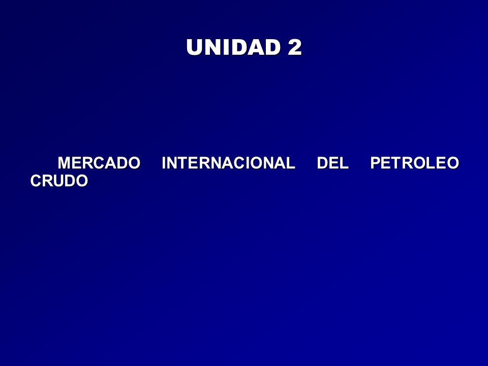 UNIDAD 2 MERCADO INTERNACIONAL DEL PETROLEO CRUDO