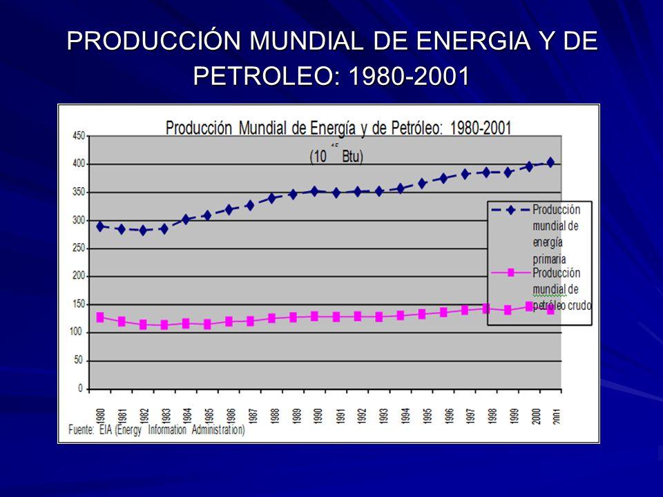 PRODUCCIÓN MUNDIAL DE ENERGIA Y DE PETROLEO: 1980-2001