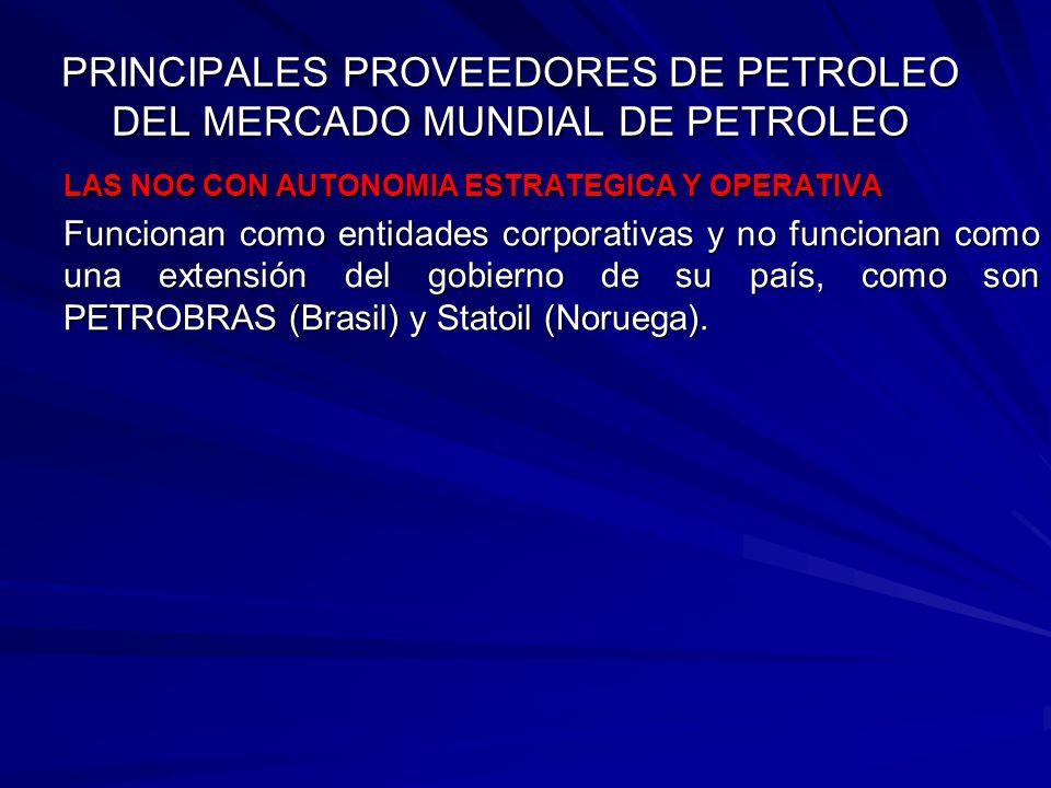 PRINCIPALES PROVEEDORES DE PETROLEO DEL MERCADO MUNDIAL DE PETROLEO