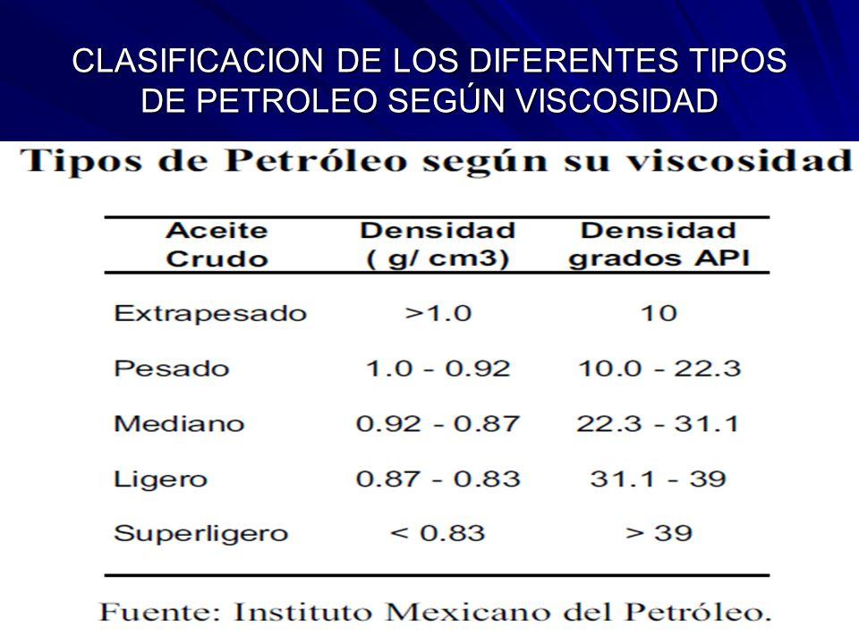 CLASIFICACION DE LOS DIFERENTES TIPOS DE PETROLEO SEGÚN VISCOSIDAD