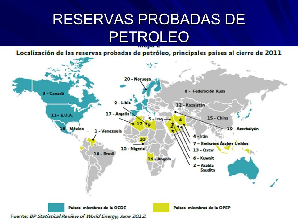 RESERVAS PROBADAS DE PETROLEO