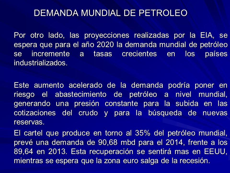 DEMANDA MUNDIAL DE PETROLEO