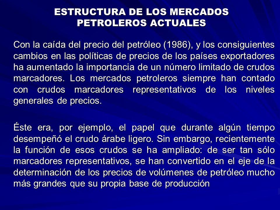 ESTRUCTURA DE LOS MERCADOS PETROLEROS ACTUALES