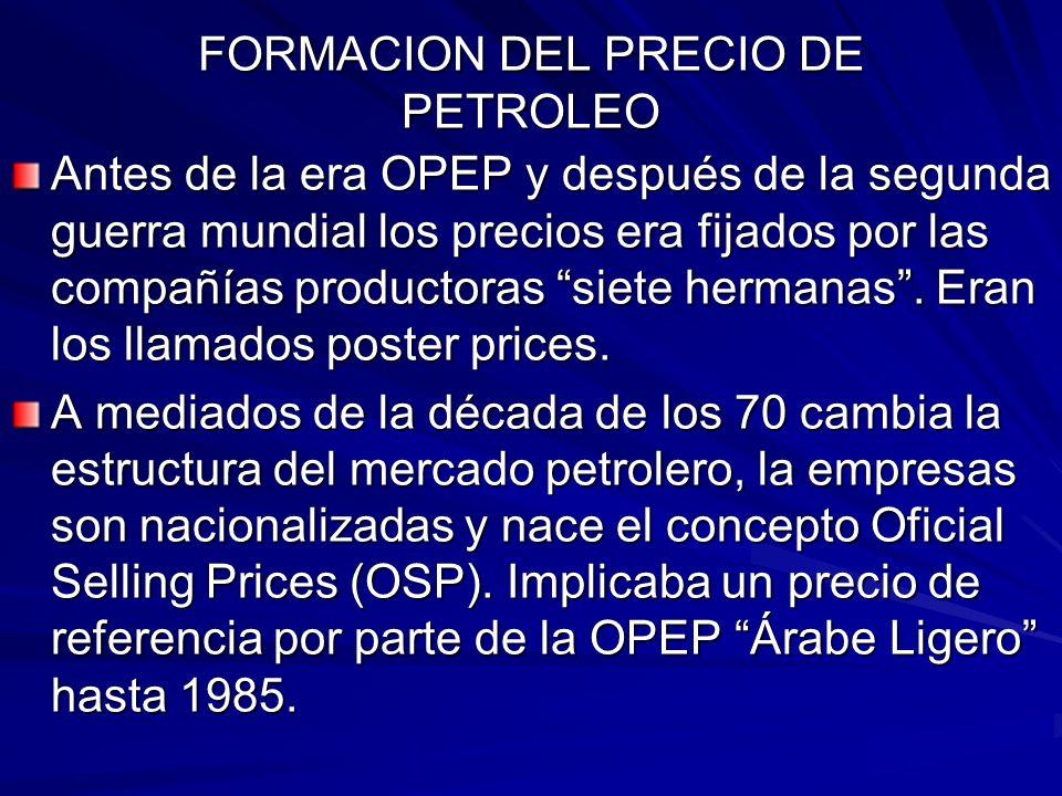 FORMACION DEL PRECIO DE PETROLEO