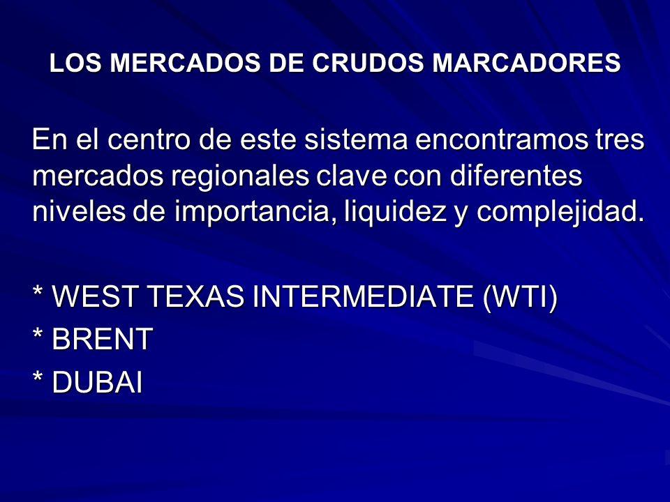 LOS MERCADOS DE CRUDOS MARCADORES