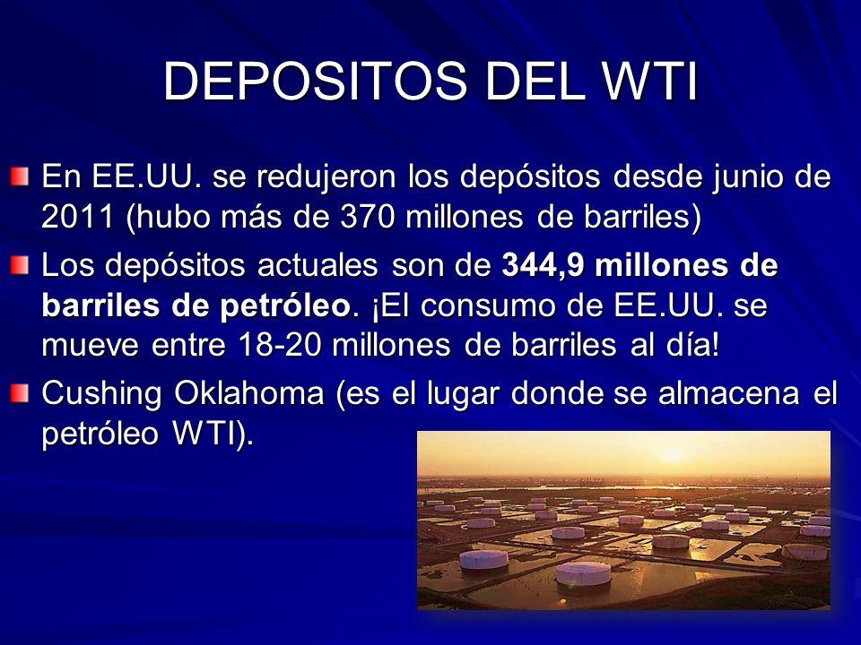 DEPOSITOS DEL WTI En EE.UU. se redujeron los depósitos desde junio de 2011 (hubo más de 370 millones de barriles)