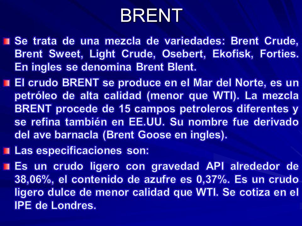 BRENT Se trata de una mezcla de variedades: Brent Crude, Brent Sweet, Light Crude, Osebert, Ekofisk, Forties. En ingles se denomina Brent Blent.