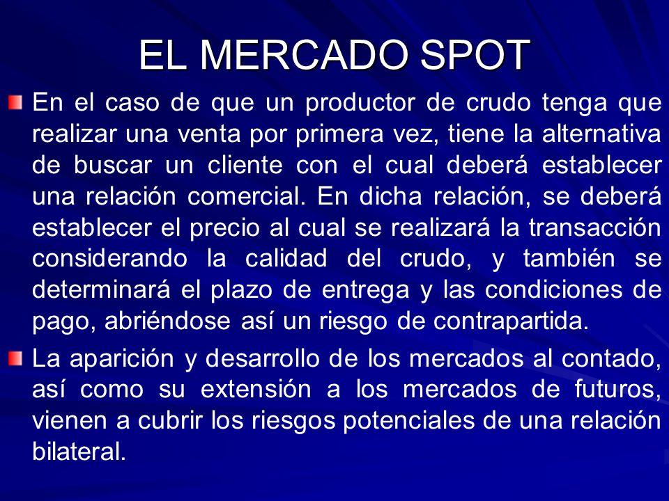 EL MERCADO SPOT