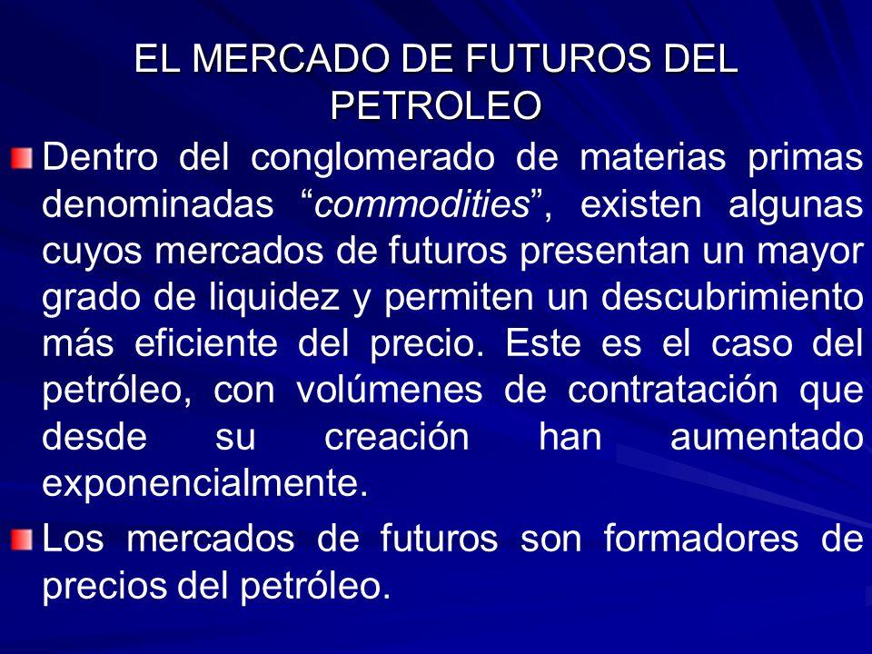 EL MERCADO DE FUTUROS DEL PETROLEO
