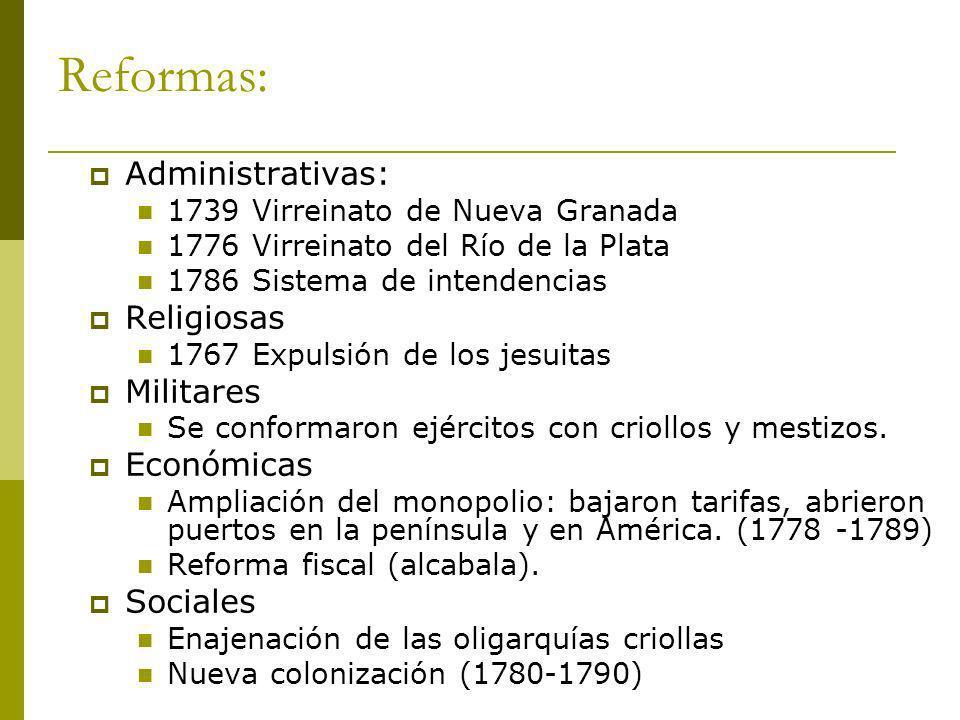 Reformas: Administrativas: Religiosas Militares Económicas Sociales