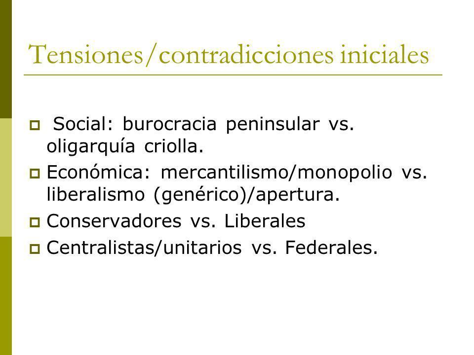 Tensiones/contradicciones iniciales