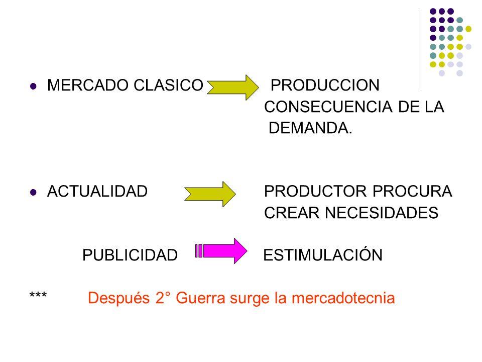 MERCADO CLASICO PRODUCCION