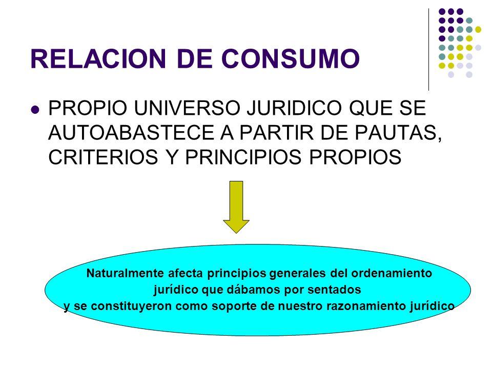 RELACION DE CONSUMO PROPIO UNIVERSO JURIDICO QUE SE AUTOABASTECE A PARTIR DE PAUTAS, CRITERIOS Y PRINCIPIOS PROPIOS.