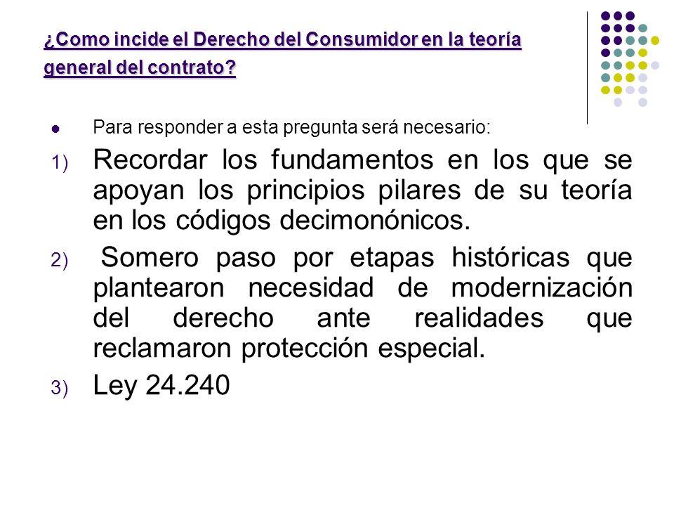 ¿Como incide el Derecho del Consumidor en la teoría general del contrato