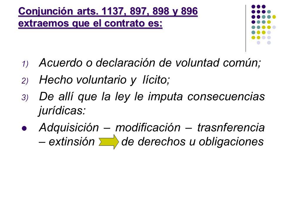 Conjunción arts. 1137, 897, 898 y 896 extraemos que el contrato es: