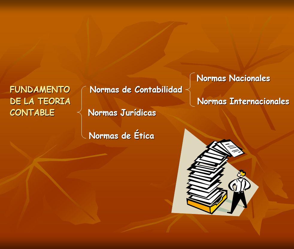 Normas Nacionales FUNDAMENTO Normas de Contabilidad. DE LA TEORIA Normas Internacionales.