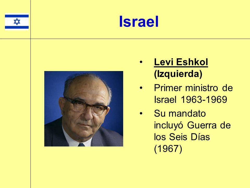 Israel Levi Eshkol (Izquierda) Primer ministro de Israel 1963-1969