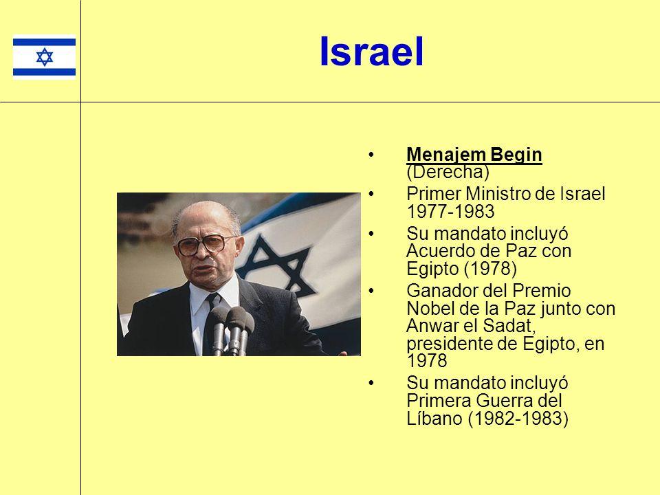 Israel Menajem Begin (Derecha) Primer Ministro de Israel 1977-1983