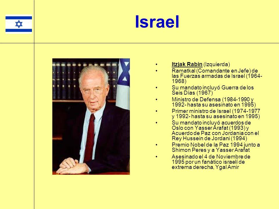 Israel Itzjak Rabin (Izquierda)