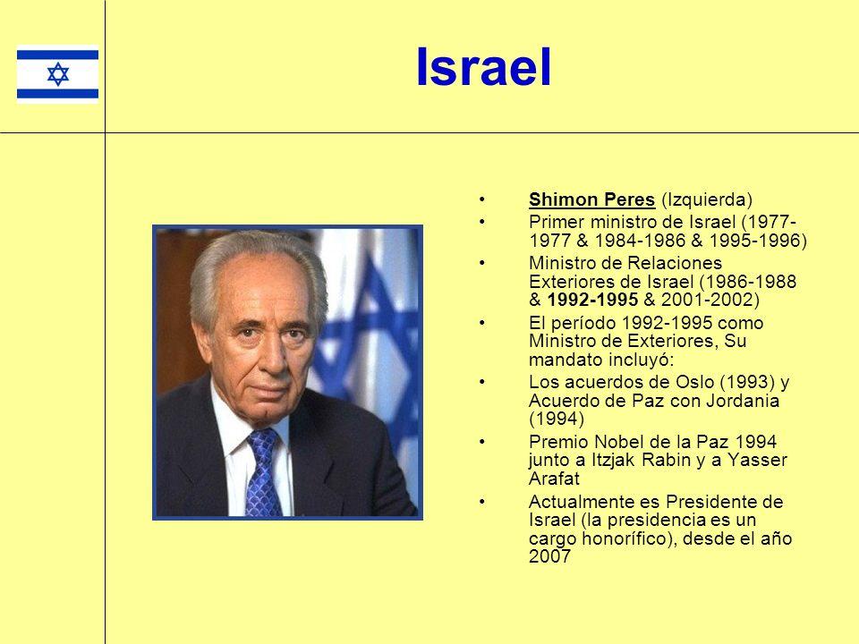 Israel Shimon Peres (Izquierda)