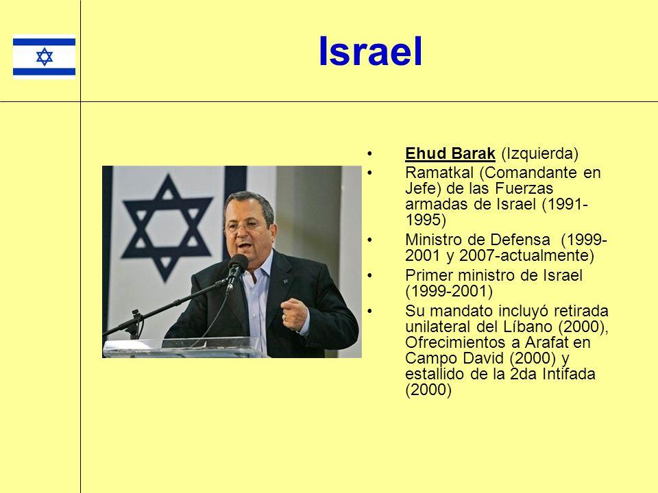 Israel Ehud Barak (Izquierda)