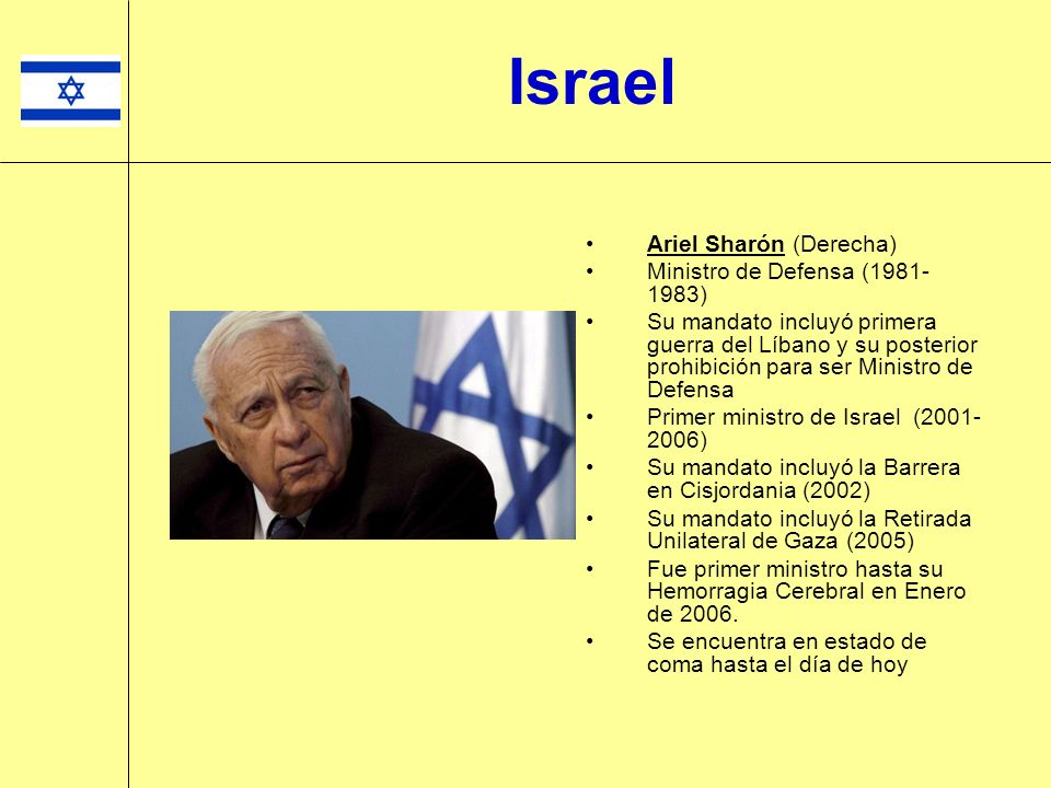 Israel Ariel Sharón (Derecha) Ministro de Defensa (1981-1983)