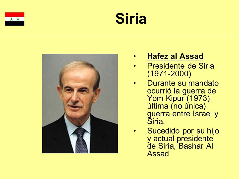 Siria Hafez al Assad Presidente de Siria (1971-2000)