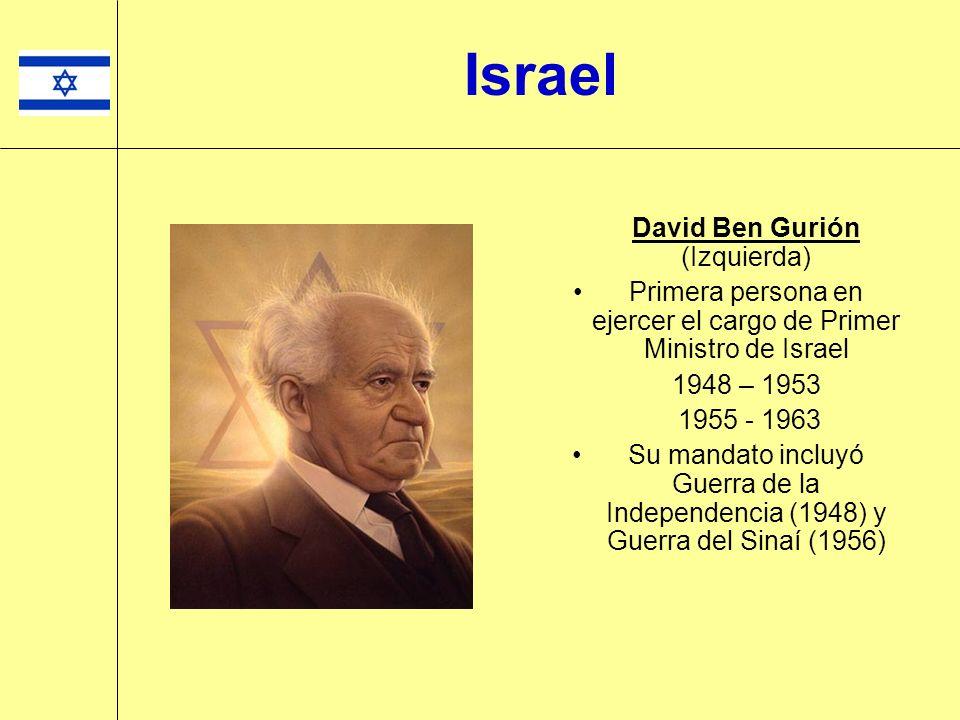 Israel David Ben Gurión (Izquierda)
