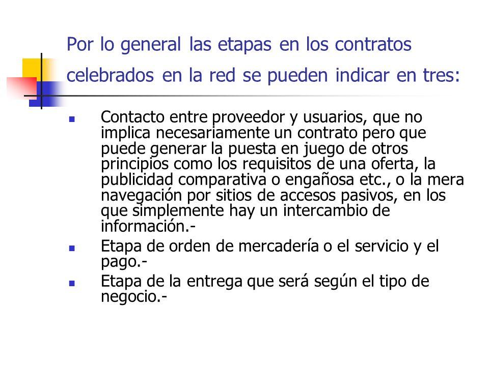 Por lo general las etapas en los contratos celebrados en la red se pueden indicar en tres: